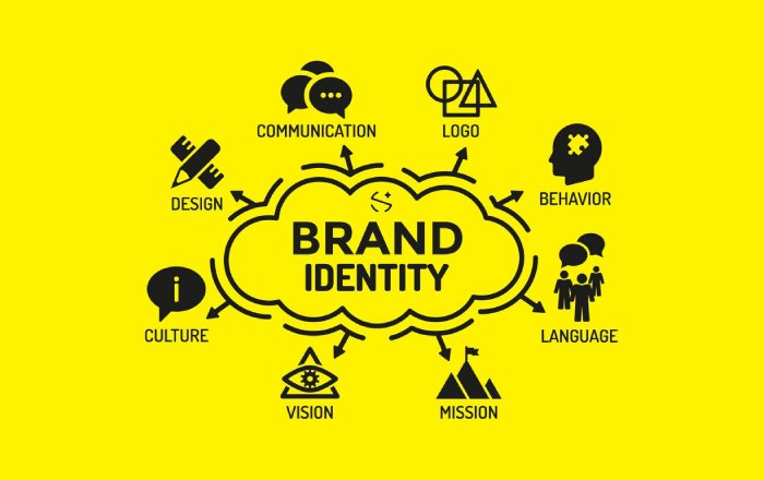 Why is Brand Identity important in the Digital Landscape?