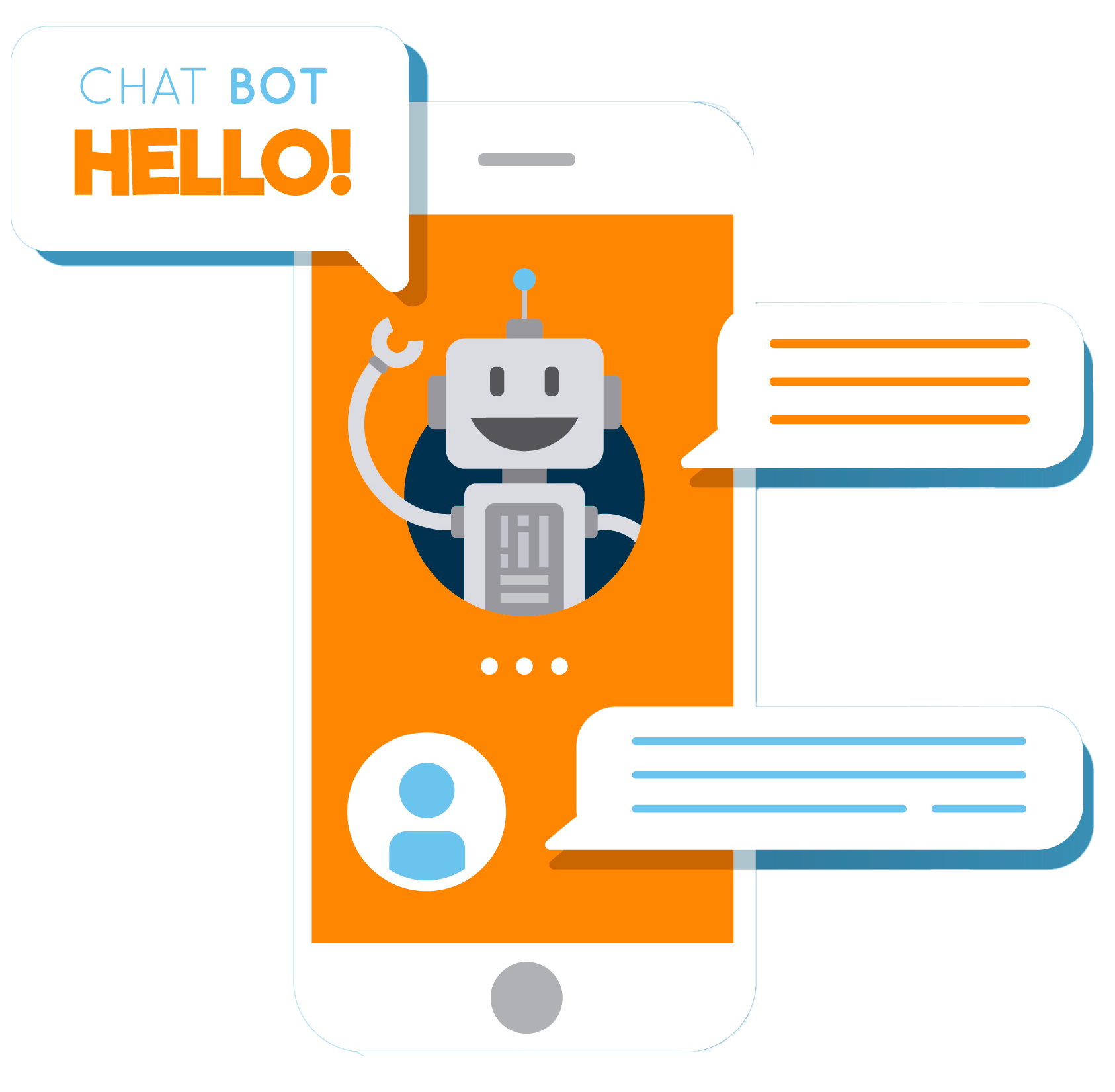 ChatBot Marketing - Interactive Artificial Intelligence Program