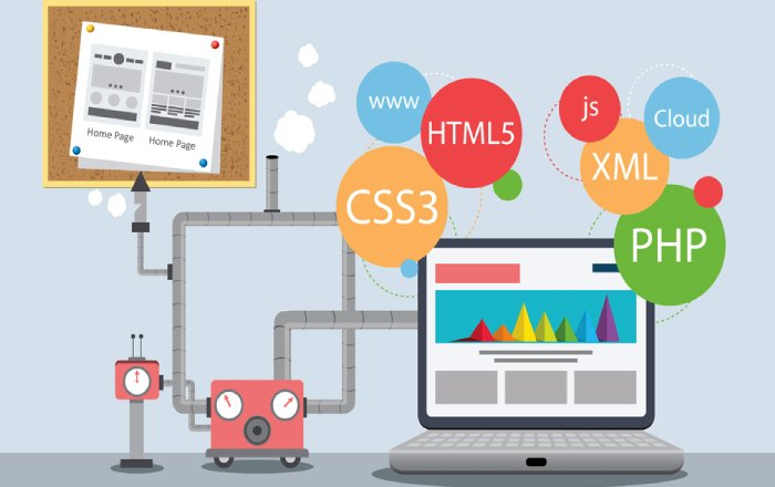 What To Look For in Website Development Agency